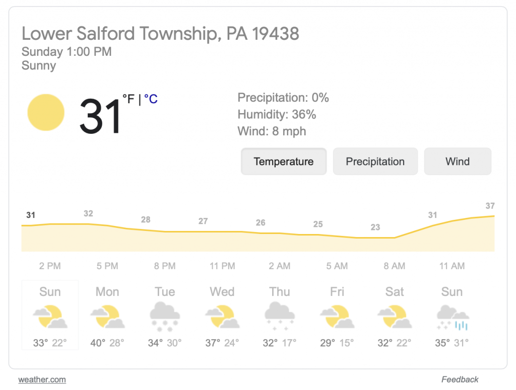 Jan 24 to 31st weather